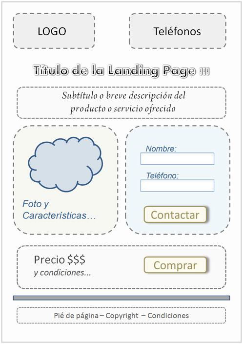 landing page standard